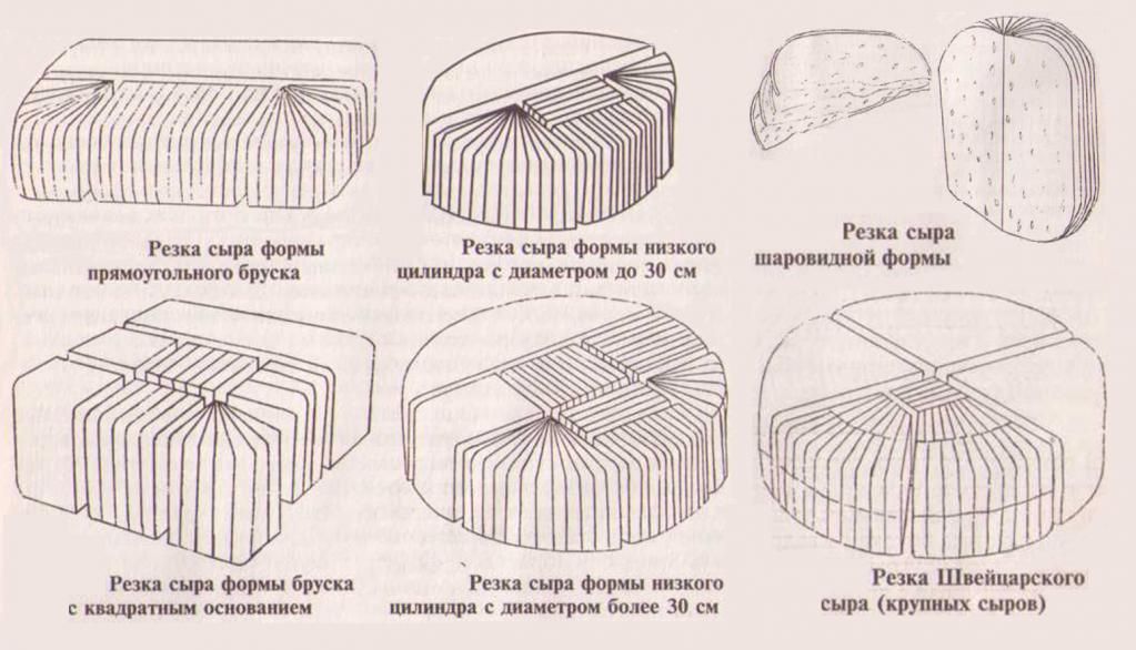 Виды сыра.png